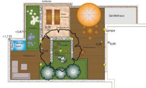 Gestaltungsplan Dachterrasse